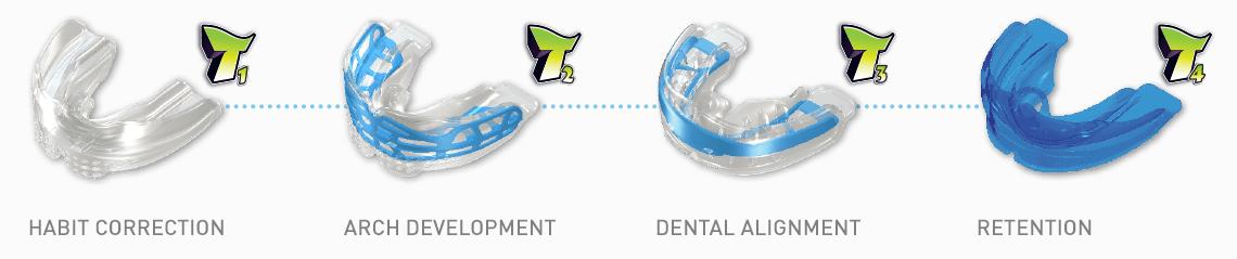 trainere dentare pentru copii
